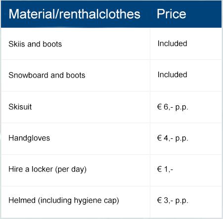 Price English